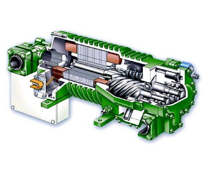 регулирование холодопроизводительности винтового компрессора белье